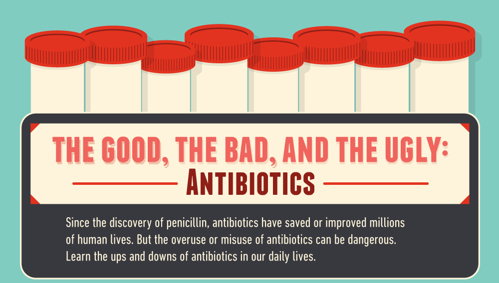 good-the-bad-the-ugly-antibiotcs-featured
