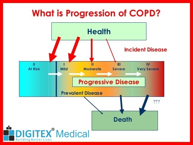 what-is-copd-54-638